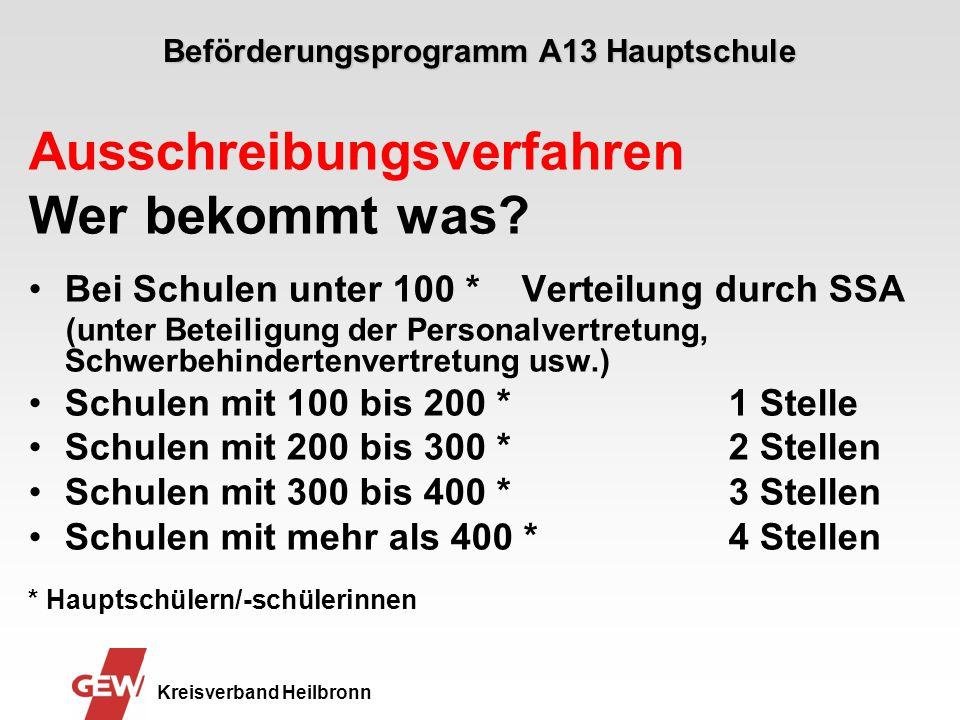 Beförderungsprogramm A13 Hauptschule Kreisverband Heilbronn Schulleitungen an GHS und HS Schulleiter/innen von Hauptschulen/GHS sollen künftig mindestens nach A 13 + Z besoldet werden.