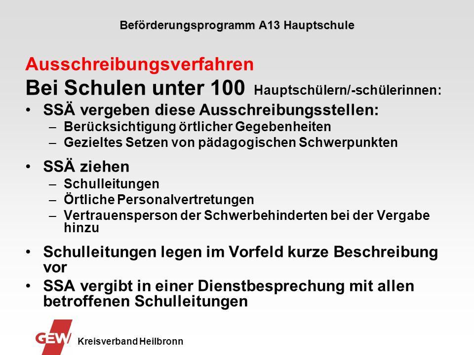 Beförderungsprogramm A13 Hauptschule Kreisverband Heilbronn Ausschreibungsverfahren Vorbemerkungen Alle GHS Lehrerinnen und Lehrer können sich auf die ausgeschriebenen Stellen in Baden Württemberg bewerben.