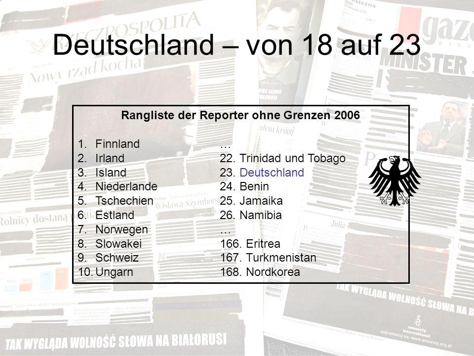 Deutschland – von 18 auf 23 Rangliste der Reporter ohne Grenzen 2006 1.Finnland… 2.Irland22.