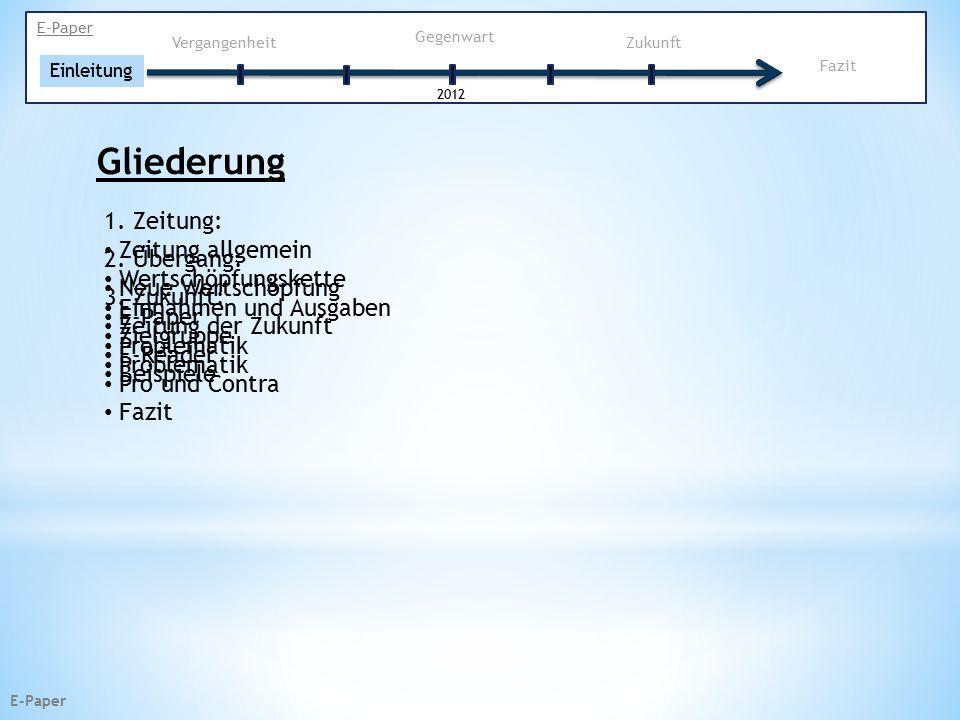 Zukunft 2012 Einleitung Fazit Gegenwart Gliederung 1.