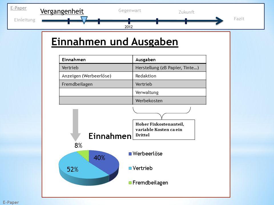 E-Paper Individualisierung Geschwindigkeit Anywhere Anytime Kosten Abfall Anything Umwelt Zukunft E-Paper Vergangenheit Gegenwart 2012 Einleitung Fazit