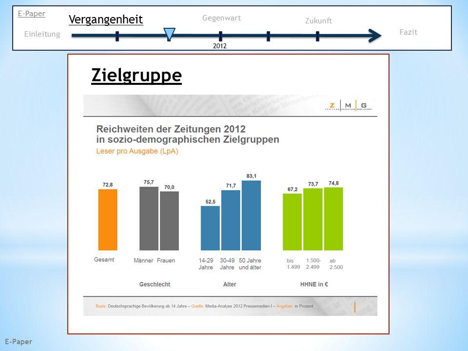 E-Paper Neu??? Konkurrenz? Zukunft E-Paper Vergangenheit Gegenwart 2012 Einleitung Fazit