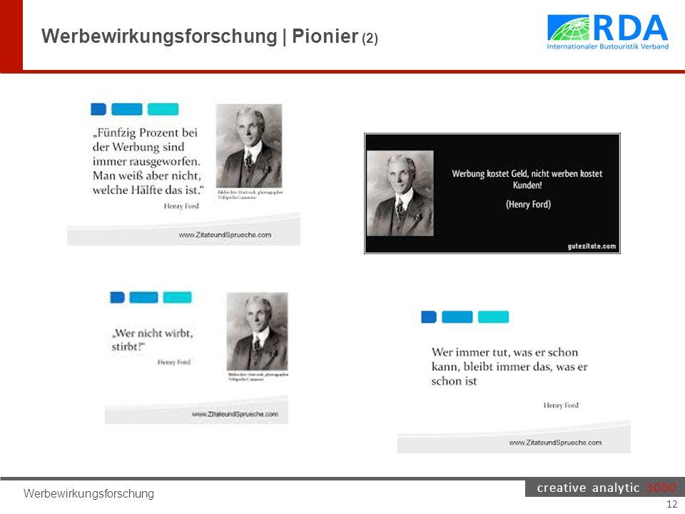 creative analytic 3000 Werbewirkungsforschung Werbewirkungsforschung | Pionier (2) 12