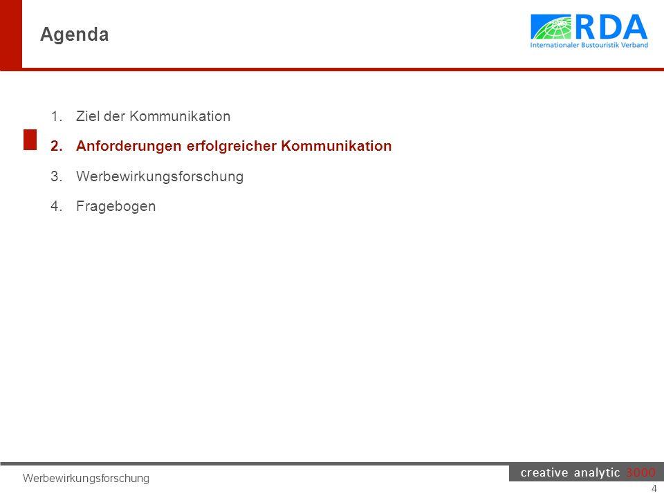 creative analytic 3000 Agenda 1.Ziel der Kommunikation 2.Anforderungen erfolgreicher Kommunikation 3.Werbewirkungsforschung 4.Fragebogen Werbewirkungsforschung 4