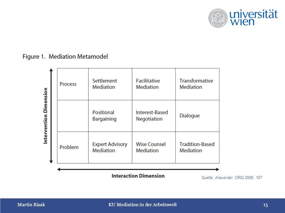 Martin RisakKU Mediation in der Arbeitswelt15 Quelle: Alexander, DRQ 2008, 107