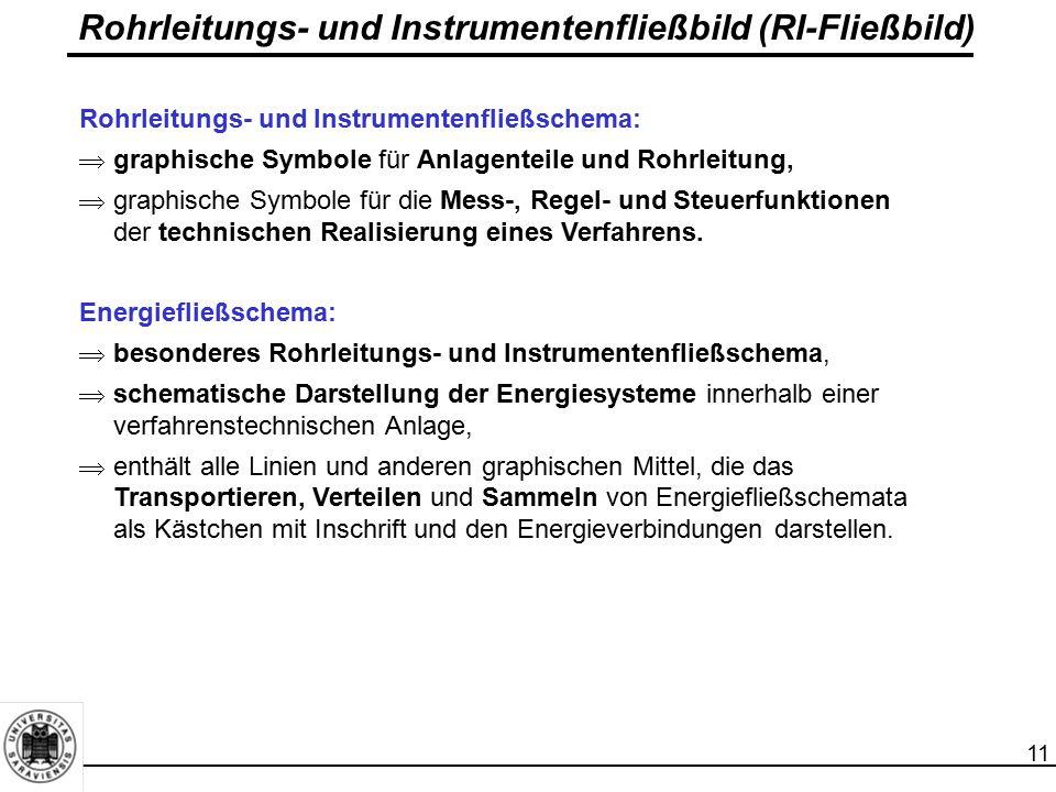 11 Rohrleitungs- und Instrumentenfließbild (RI-Fließbild) Rohrleitungs- und Instrumentenfließschema:  graphische Symbole für Anlagenteile und Rohrlei