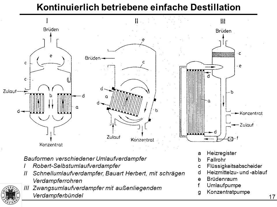 17 Kontinuierlich betriebene einfache Destillation Bauformen verschiedener Umlaufverdampfer IRobert-Selbstumlaufverdampfer IISchnellumlaufverdampfer,