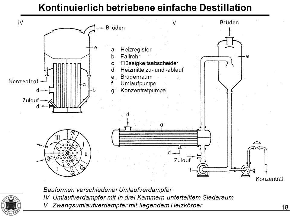 18 Kontinuierlich betriebene einfache Destillation Bauformen verschiedener Umlaufverdampfer IVUmlaufverdampfer mit in drei Kammern unterteiltem Sieder