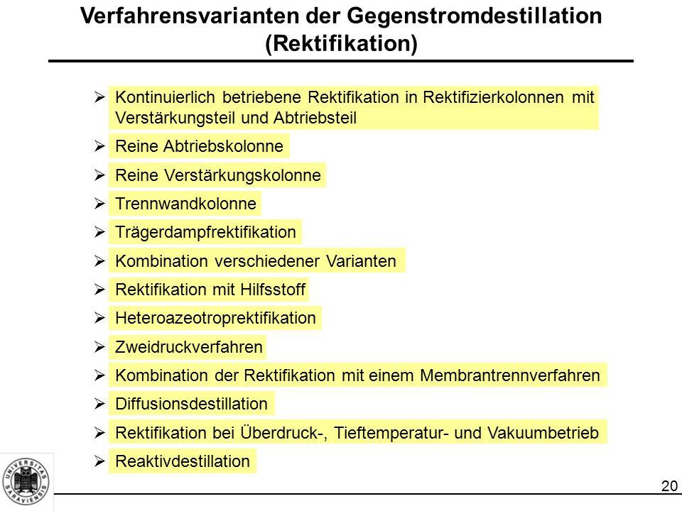 20 Verfahrensvarianten der Gegenstromdestillation (Rektifikation)  Kontinuierlich betriebene Rektifikation in Rektifizierkolonnen mit Verstärkungstei
