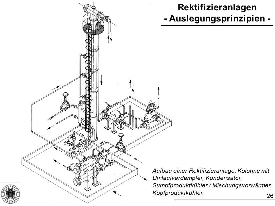 26 Aufbau einer Rektifizieranlage. Kolonne mit Umlaufverdampfer, Kondensator, Sumpfproduktkühler / Mischungsvorwärmer, Kopfproduktkühler. Rektifiziera