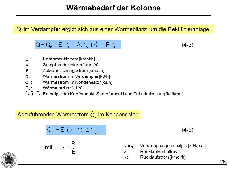 28 Wärmebedarf der Kolonne im Verdampfer ergibt sich aus einer Wärmebilanz um die Rektifizieranlage: (4-3) :Kopfproduktstrom [kmol/h] :Sumpfproduktstr