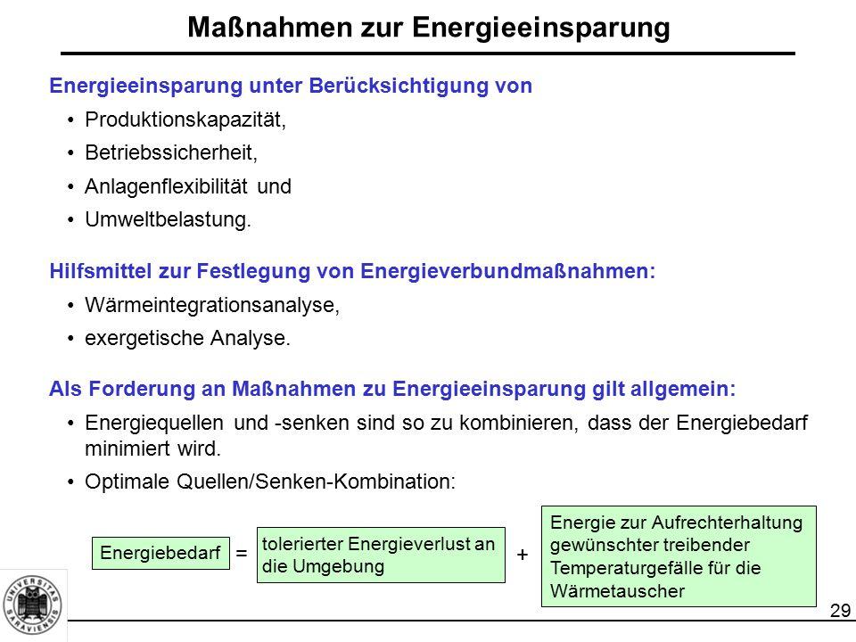 29 Maßnahmen zur Energieeinsparung Energieeinsparung unter Berücksichtigung von Produktionskapazität, Betriebssicherheit, Anlagenflexibilität und Umwe
