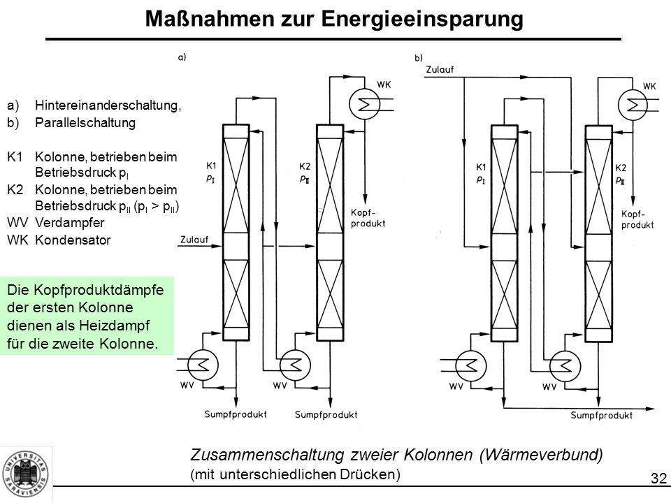 32 a)Hintereinanderschaltung, b)Parallelschaltung K1Kolonne, betrieben beim Betriebsdruck p I K2Kolonne, betrieben beim Betriebsdruck p II (p I > p II