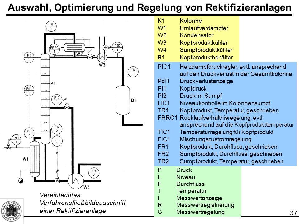 37 Auswahl, Optimierung und Regelung von Rektifizieranlagen Vereinfachtes Verfahrensfließbildausschnitt einer Rektifizieranlage K1Kolonne W1Umlaufverd