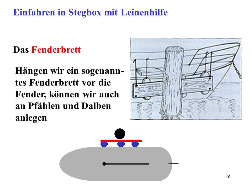 Bertram Birk 2005 26 Einfahren in Stegbox mit Leinenhilfe Das Fenderbrett Hängen wir ein sogenann- tes Fenderbrett vor die Fender, können wir auch an Pfählen und Dalben anlegen