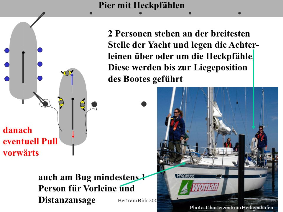 Bertram Birk 2005 18 Pier mit Heckpfählen, 2-Personen-Crew Wind Luv-Achterleine legen.