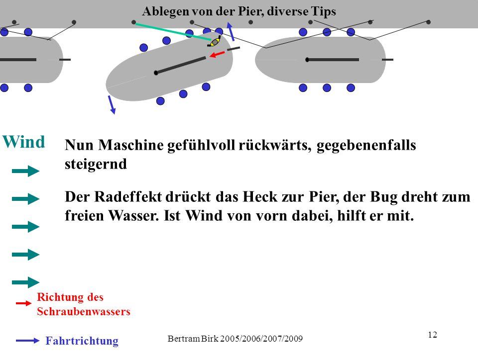 Bertram Birk 2005/2006/2007/2009 12 Fahrtrichtung Richtung des Schraubenwassers Der Radeffekt drückt das Heck zur Pier, der Bug dreht zum freien Wasser.