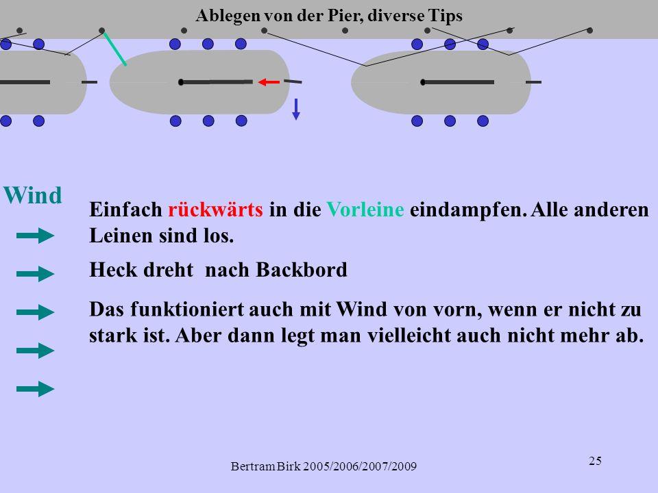 Bertram Birk 2005/2006/2007/2009 25 Wind Einfach rückwärts in die Vorleine eindampfen.