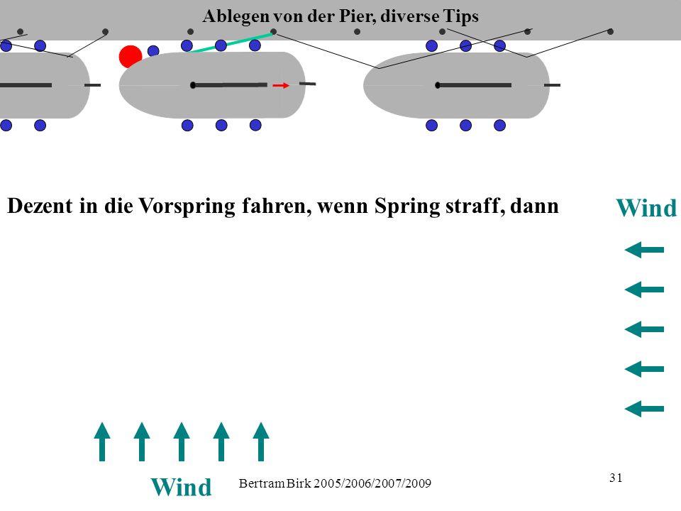 Bertram Birk 2005/2006/2007/2009 31 Dezent in die Vorspring fahren, wenn Spring straff, dann Wind Ablegen von der Pier, diverse Tips