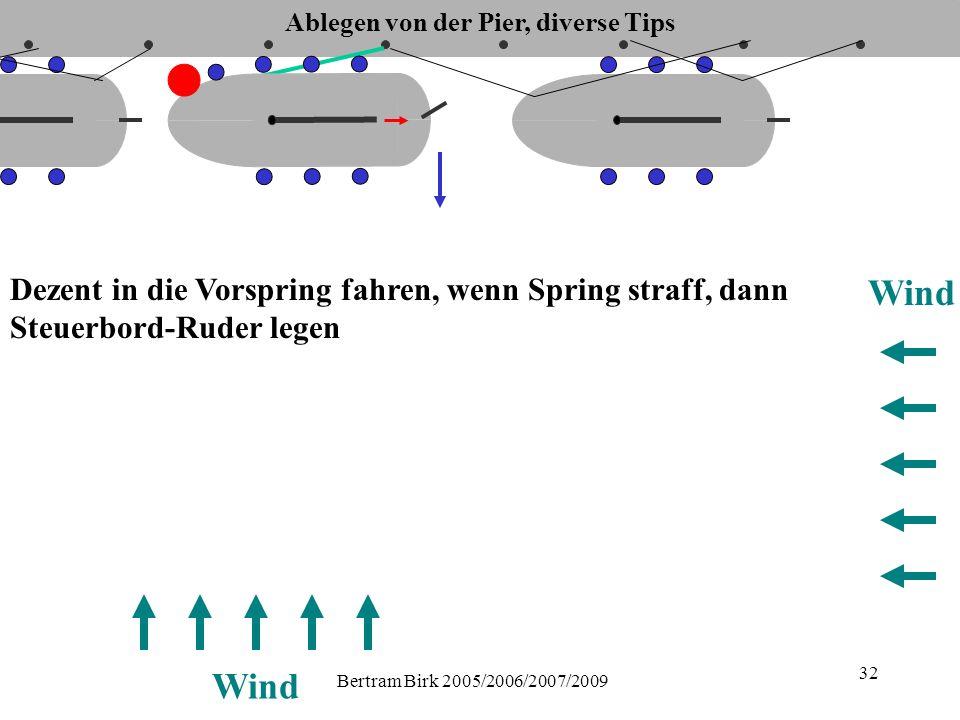 Bertram Birk 2005/2006/2007/2009 32 Dezent in die Vorspring fahren, wenn Spring straff, dann Steuerbord-Ruder legen Wind Ablegen von der Pier, diverse Tips