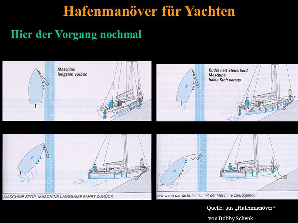 """Bertram Birk 2005/2006/2007/2009 37 Quelle: aus """"Hafenmanöver von Bobby Schenk Hafenmanöver für Yachten Hier der Vorgang nochmal"""