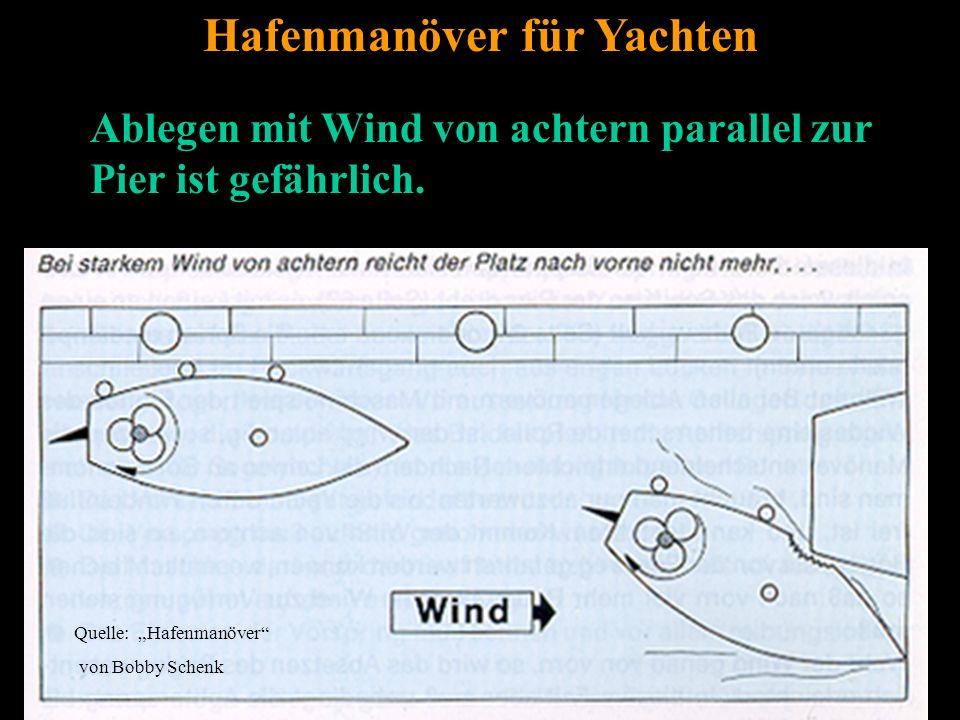 Bertram Birk 2005/2006/2007/2009 38 Hafenmanöver für Yachten Ablegen mit Wind von achtern parallel zur Pier ist gefährlich.