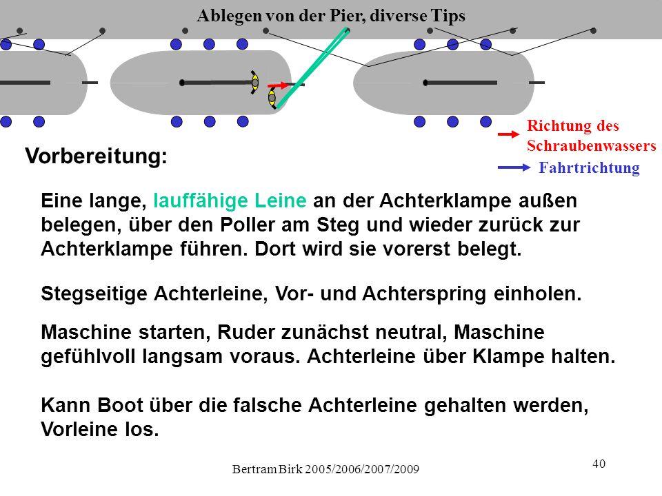 Bertram Birk 2005/2006/2007/2009 40 Vorbereitung: Eine lange, lauffähige Leine an der Achterklampe außen belegen, über den Poller am Steg und wieder zurück zur Achterklampe führen.