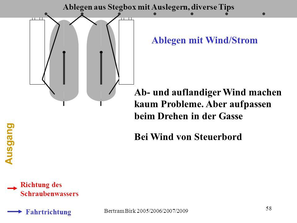 Bertram Birk 2005/2006/2007/2009 58 Fahrtrichtung Richtung des Schraubenwassers Ablegen mit Wind/Strom Ab- und auflandiger Wind machen kaum Probleme.