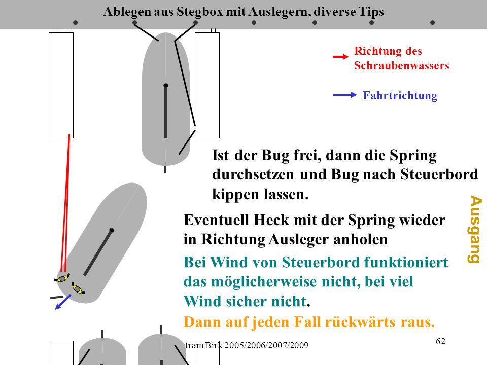 Bertram Birk 2005/2006/2007/2009 62 Fahrtrichtung Richtung des Schraubenwassers Ist der Bug frei, dann die Spring durchsetzen und Bug nach Steuerbord kippen lassen.