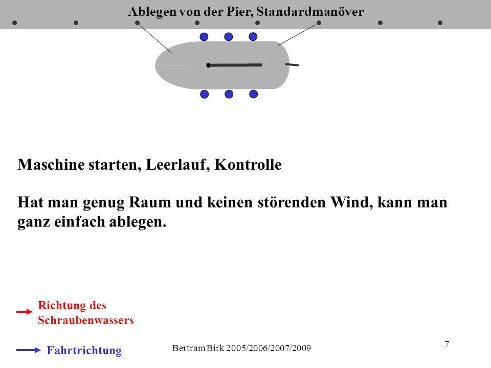 Bertram Birk 2005/2006/2007/2009 7 Fahrtrichtung Richtung des Schraubenwassers Hat man genug Raum und keinen störenden Wind, kann man ganz einfach ablegen.