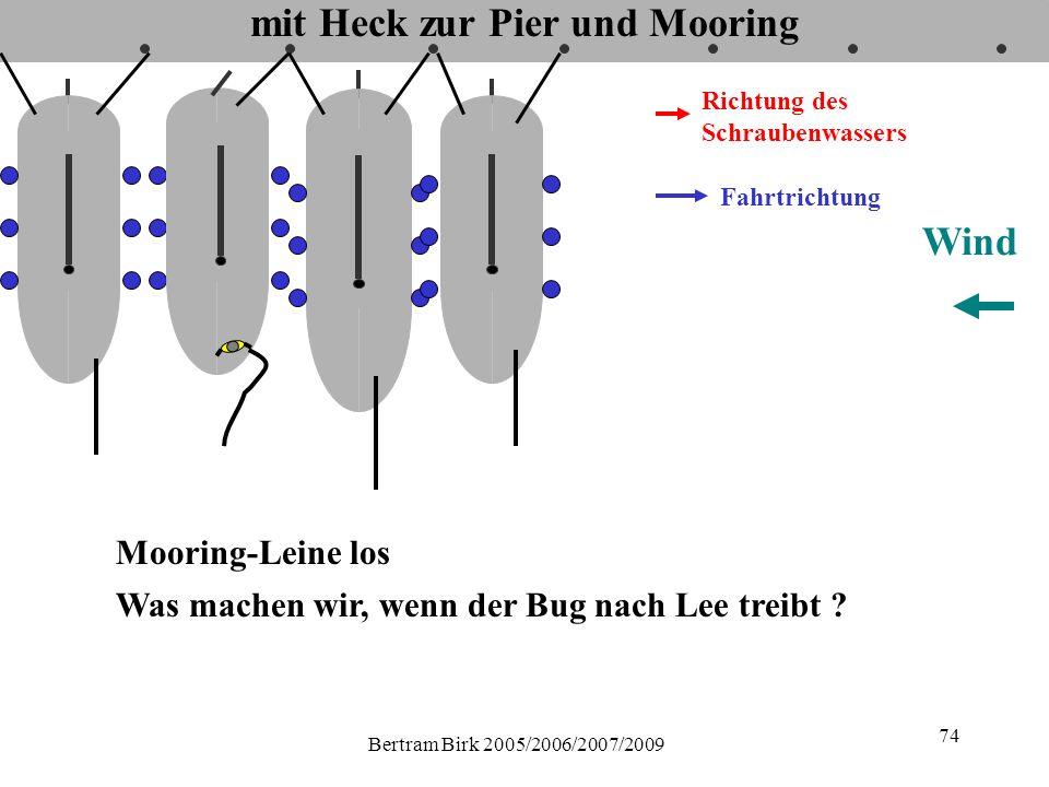 Bertram Birk 2005/2006/2007/2009 74 mit Heck zur Pier und Mooring Fahrtrichtung Richtung des Schraubenwassers Mooring-Leine los Wind Was machen wir, wenn der Bug nach Lee treibt ?