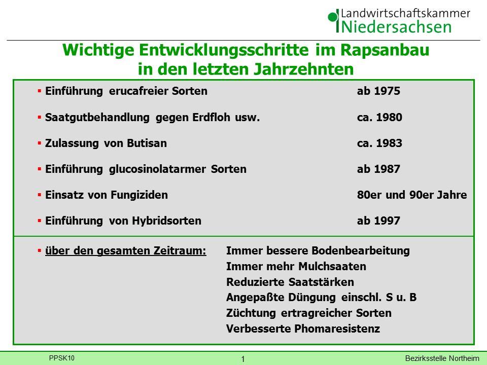 Bezirksstelle Northeim 1 PPSK10 Wichtige Entwicklungsschritte im Rapsanbau in den letzten Jahrzehnten  Einführung erucafreier Sortenab 1975  Saatgutbehandlung gegen Erdfloh usw.ca.