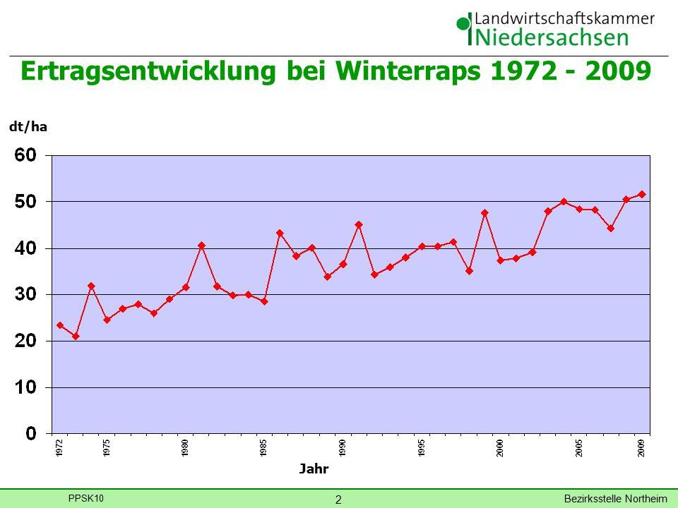 Bezirksstelle Northeim 2 PPSK10 Ertragsentwicklung bei Winterraps 1972 - 2009 dt/ha Jahr