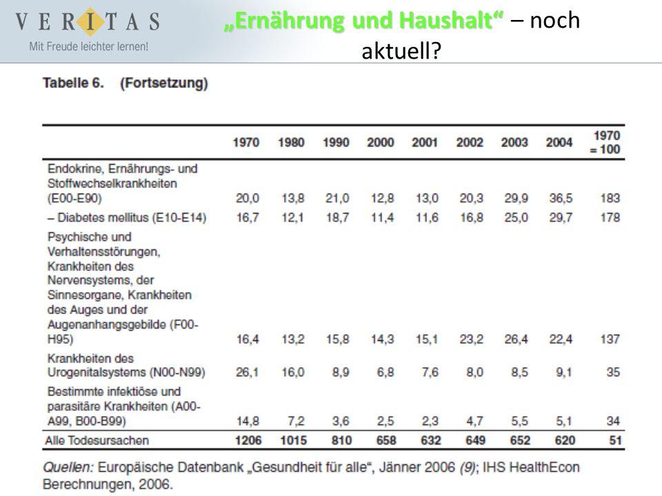 """Kompetenzorientierte Kompetenzorientierte Unterrichtsbeispiele in der Umsetzung Interpretieren Beispiel: Statistik zu """"Was essen wir Österreicherinnen und Österreicher."""