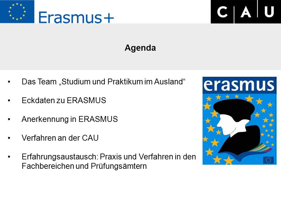 """Das Team """"Studium und Praktikum im Ausland Eckdaten zu ERASMUS Anerkennung in ERASMUS Verfahren an der CAU Erfahrungsaustausch: Praxis und Verfahren in den Fachbereichen und Prüfungsämtern Agenda"""