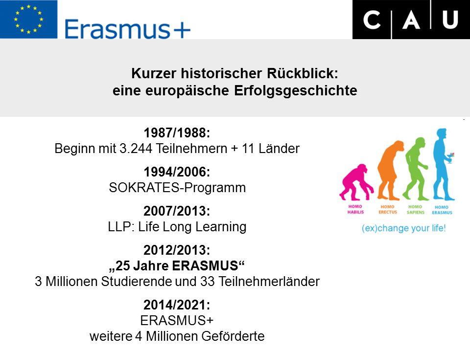 """Kurzer historischer Rückblick: eine europäische Erfolgsgeschichte 1987/1988: Beginn mit 3.244 Teilnehmern + 11 Länder 1994/2006: SOKRATES-Programm 2007/2013: LLP: Life Long Learning 2012/2013: """"25 Jahre ERASMUS 3 Millionen Studierende und 33 Teilnehmerländer 2014/2021: ERASMUS+ weitere 4 Millionen Geförderte"""