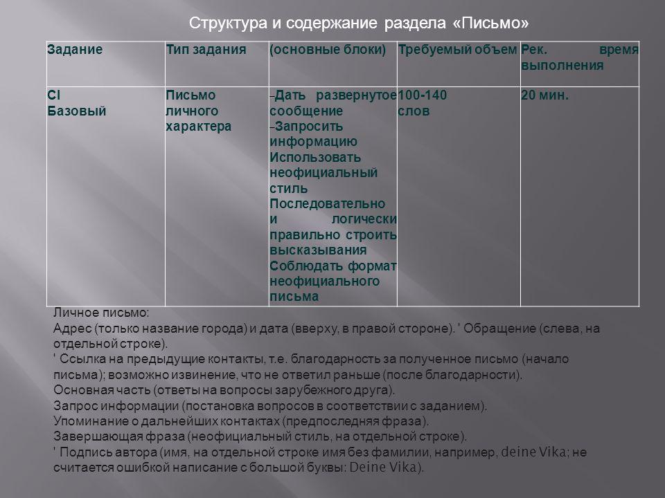 ЗаданиеТип задания(основные блоки)Требуемый объемРек.