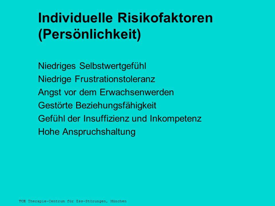 TCE Therapie-Centrum für Ess-Störungen, München Individuelle Risikofaktoren (Persönlichkeit) Niedriges Selbstwertgefühl Niedrige Frustrationstoleranz Angst vor dem Erwachsenwerden Gestörte Beziehungsfähigkeit Gefühl der Insuffizienz und Inkompetenz Hohe Anspruchshaltung