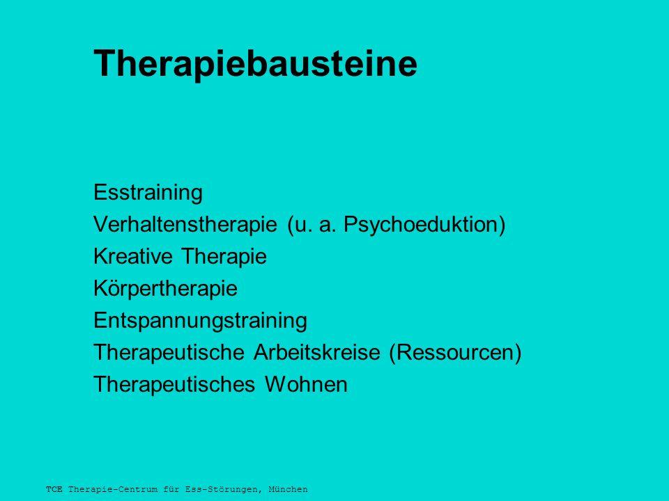 TCE Therapie-Centrum für Ess-Störungen, München Therapiebausteine Esstraining Verhaltenstherapie (u.