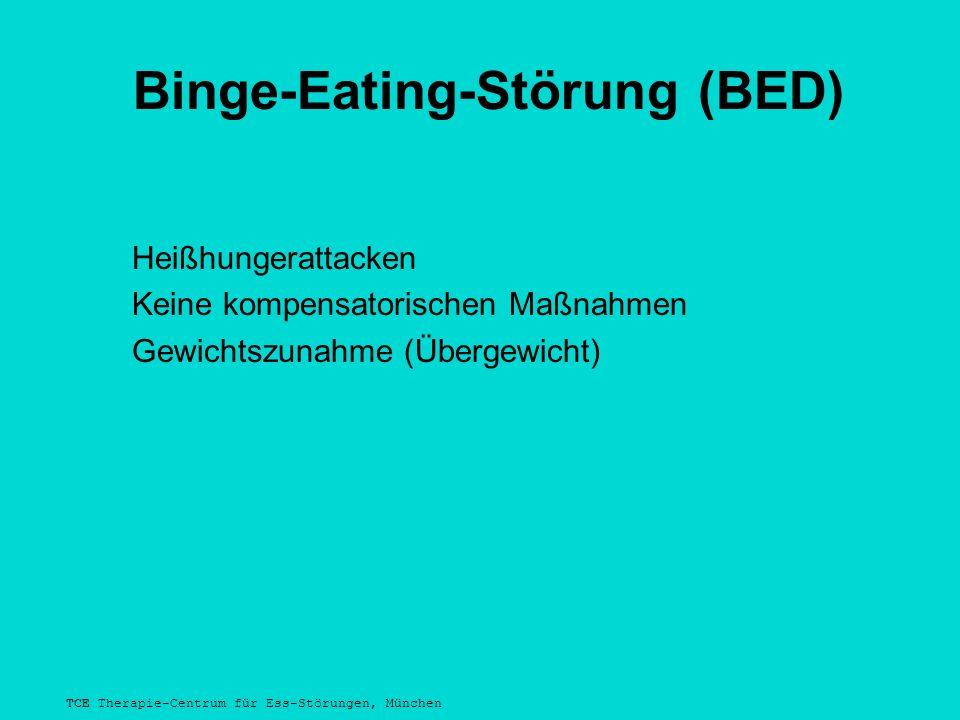TCE Therapie-Centrum für Ess-Störungen, München Binge-Eating-Störung Unterschiede zur Bulimie Geringere Häufigkeit von Essanfällen Höheres Gewicht Mehr männliche Patienten Patienten sind älter Nach KRÜGER 2001
