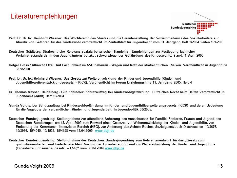 Gunda Voigts 200613 Literaturempfehlungen Prof. Dr.