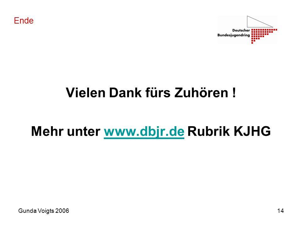 Gunda Voigts 200614 Ende Vielen Dank fürs Zuhören ! Mehr unter www.dbjr.de Rubrik KJHGwww.dbjr.de
