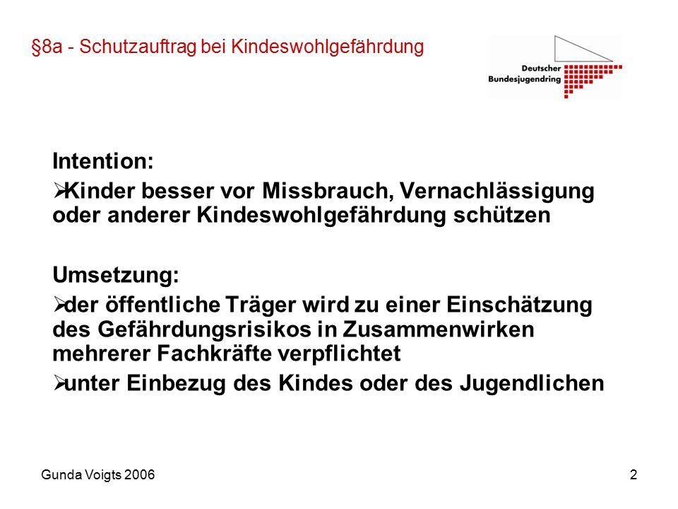 Gunda Voigts 200613 Literaturempfehlungen Prof.Dr.