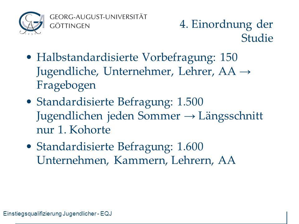 Einstiegsqualifizierung Jugendlicher - EQJ 4. Einordnung der Studie Halbstandardisierte Vorbefragung: 150 Jugendliche, Unternehmer, Lehrer, AA → Frage