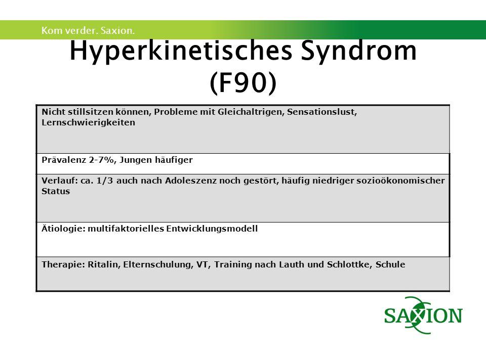 Kom verder. Saxion. Hyperkinetisches Syndrom (F90) Nicht stillsitzen k ö nnen, Probleme mit Gleichaltrigen, Sensationslust, Lernschwierigkeiten Pr ä v