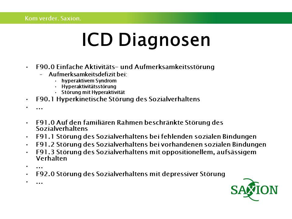 Kom verder. Saxion. ICD Diagnosen F90.0 Einfache Aktivitäts- und Aufmerksamkeitsstörung –Aufmerksamkeitsdefizit bei: hyperaktivem Syndrom Hyperaktivit