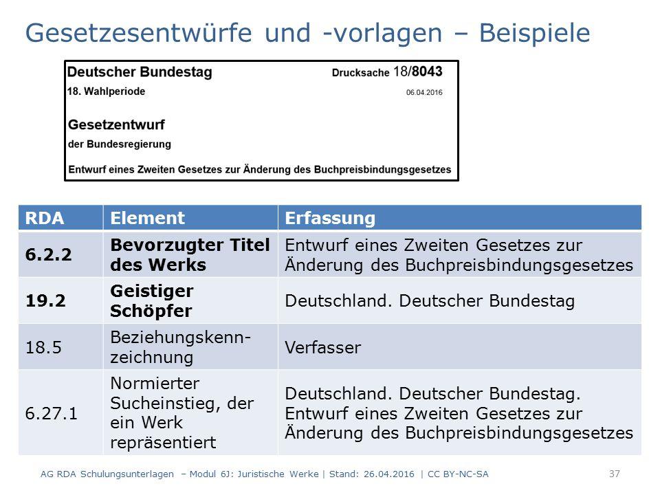 Gesetzesentwürfe und -vorlagen – Beispiele RDAElementErfassung 6.2.2 Bevorzugter Titel des Werks Entwurf eines Zweiten Gesetzes zur Änderung des Buchpreisbindungsgesetzes 19.2 Geistiger Schöpfer Deutschland.