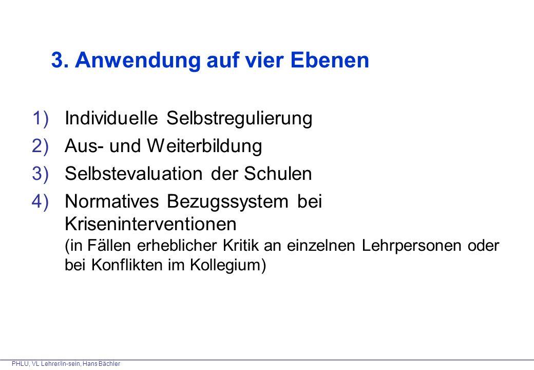 PHLU, VL Lehrer/in-sein, Hans Bächler 3. Anwendung auf vier Ebenen 1)Individuelle Selbstregulierung 2)Aus- und Weiterbildung 3)Selbstevaluation der Sc