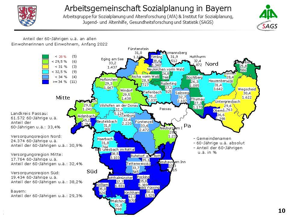 10 Arbeitsgemeinschaft Sozialplanung in Bayern Arbeitsgruppe für Sozialplanung und Altersforschung (AfA) & Institut für Sozialplanung, Jugend- und Altenhilfe, Gesundheitsforschung und Statistik (SAGS) 22.06.2013 Landkreis Passau