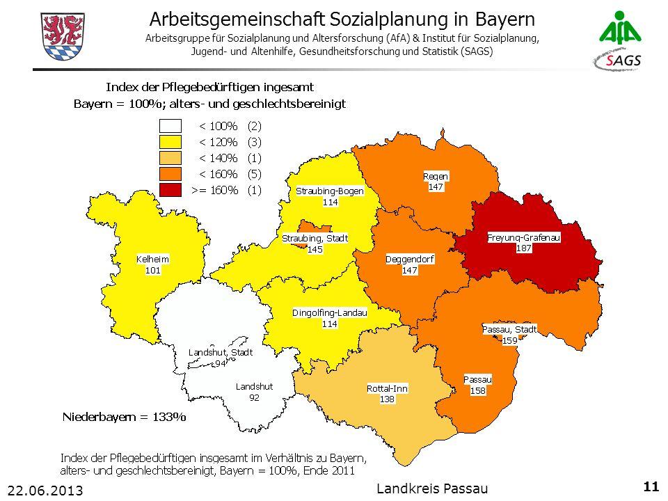 11 Arbeitsgemeinschaft Sozialplanung in Bayern Arbeitsgruppe für Sozialplanung und Altersforschung (AfA) & Institut für Sozialplanung, Jugend- und Altenhilfe, Gesundheitsforschung und Statistik (SAGS) 22.06.2013 Landkreis Passau